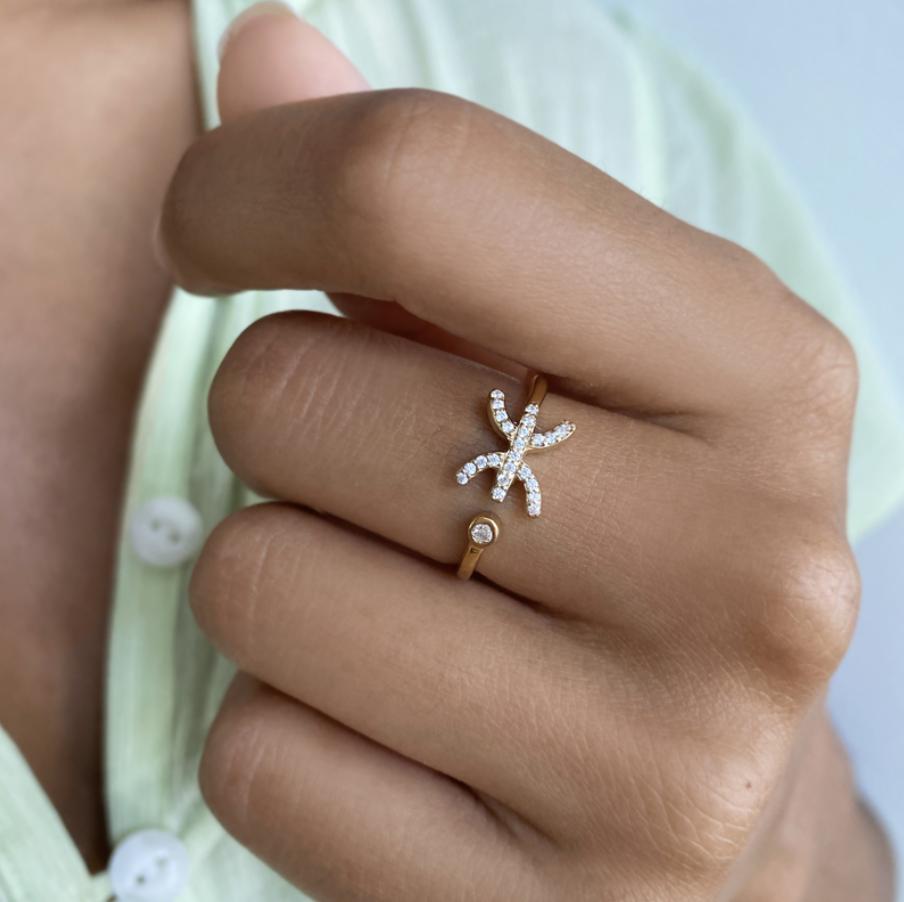 Zodiac & Birthstone Jewelry celebrating you!